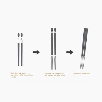 Instruction for Using Chopsticks